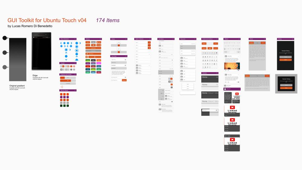 Kit de interfaz de usuario de Ubuntu