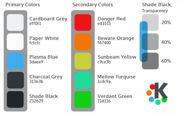 KDE Visual Design Group, tema Plasma