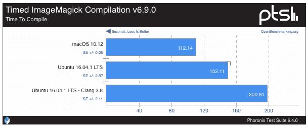 macos-sierra-vs-ubuntu-16-0435-36