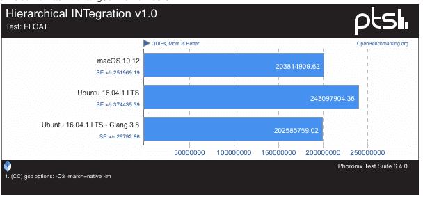 macos-sierra-vs-ubuntu-16-0436-27