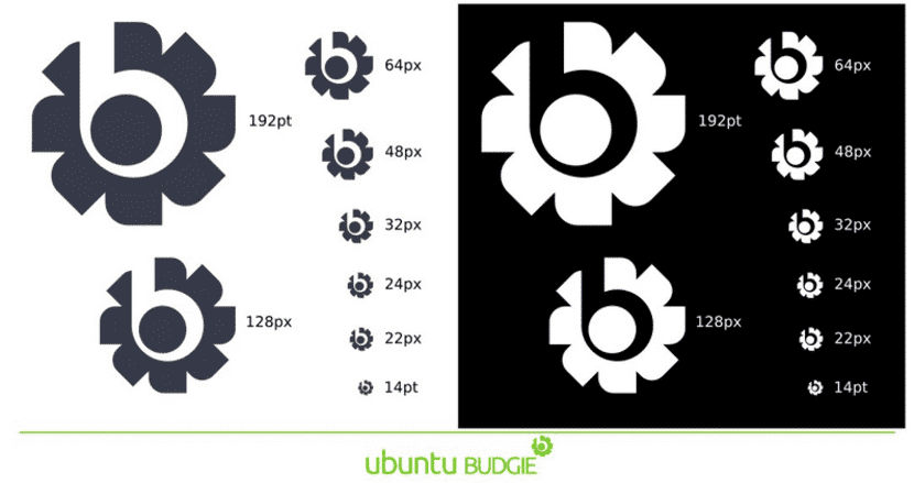 Nuevo logo de Ubuntu Budgie