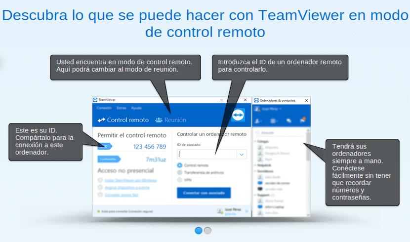 Características de TeamViewer
