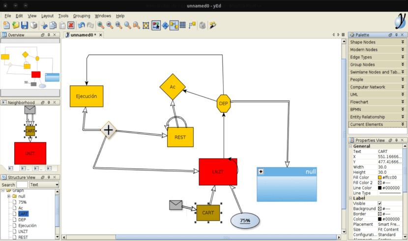 esquema con yed graph editor
