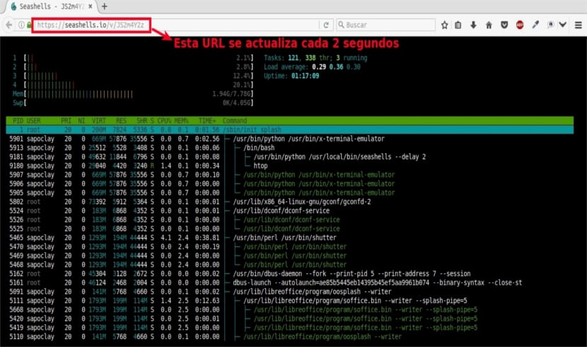 SeaShells salida htop navegador actualizando cada 2 seg