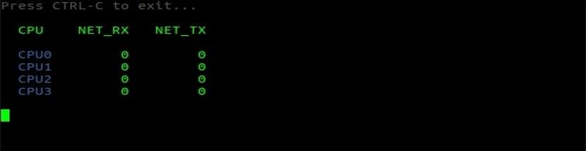 netutils-linux softirq-top