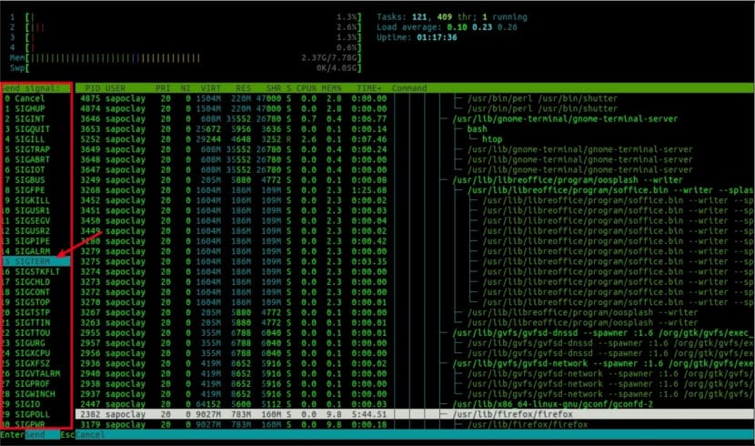 sigterm firefox htop
