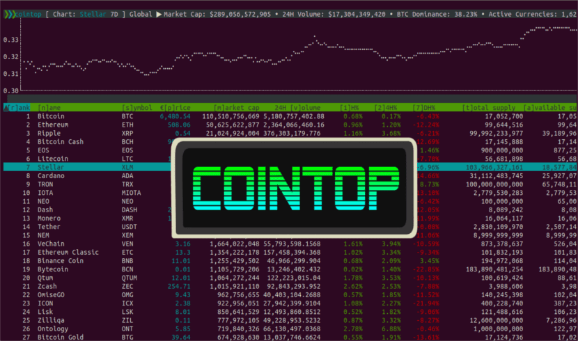 about cointop