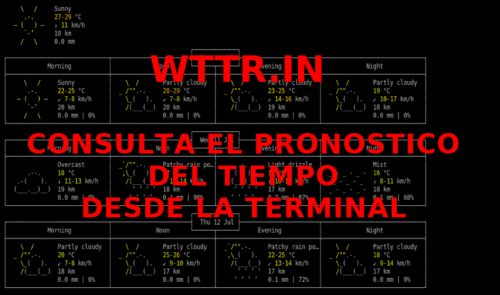 about Wttr.in