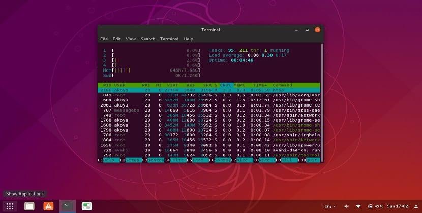 Gnome SHell Ubuntu 19.04