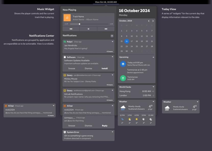 Concepto de las notificacinoes de GNOME