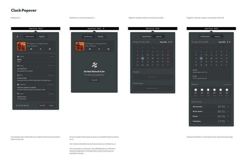 Concepto de las notificaciones de GNOME 3
