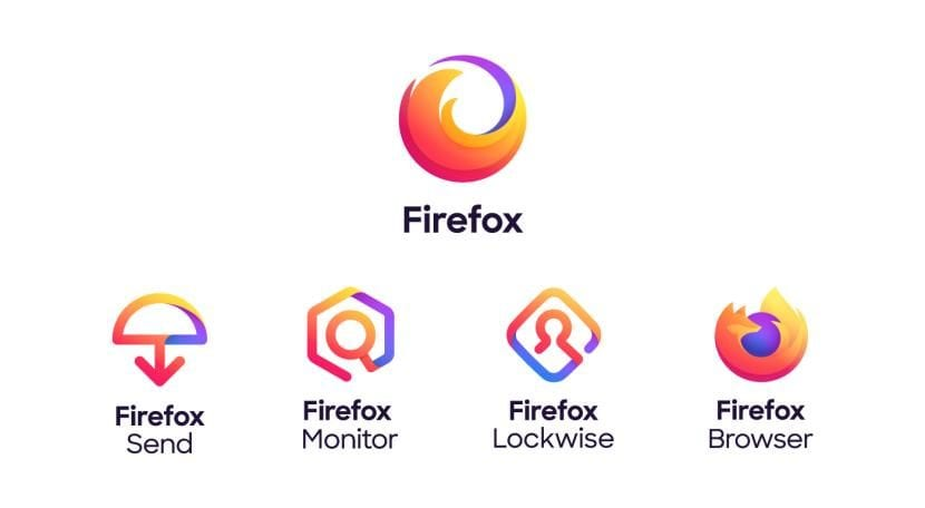 Logos de la marca Firefox