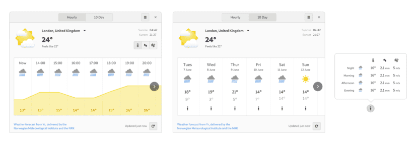 Concepto de GNOME Weather