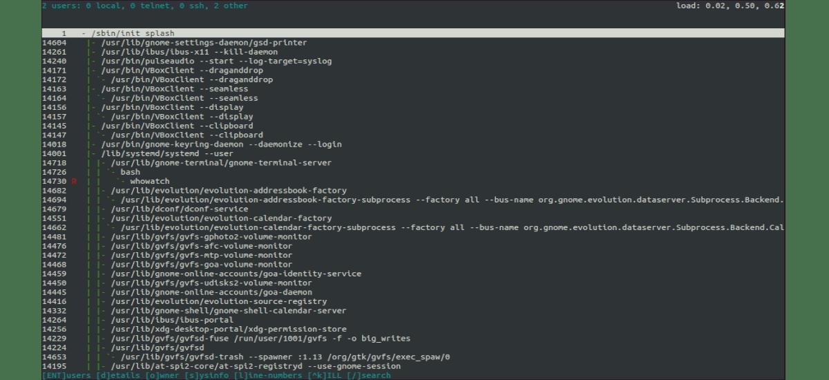 ver todos los árboles de procesos del usuario