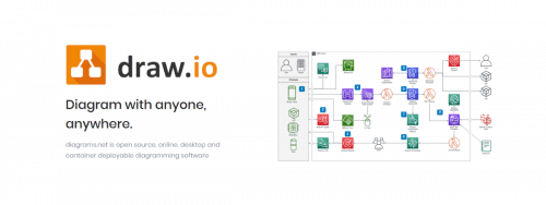 about draw.io