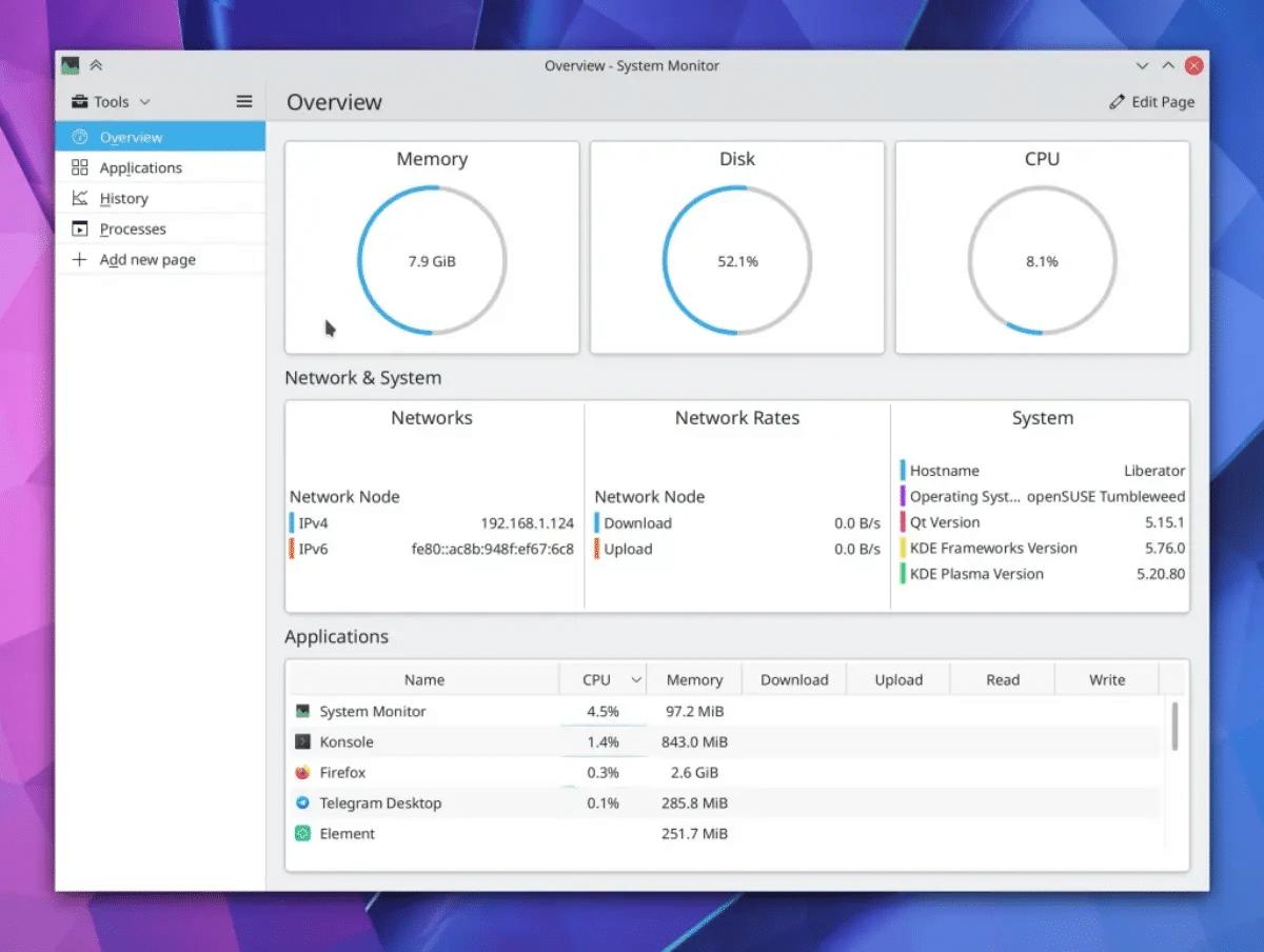 Imagen del monitor del sistema de KDE Plasma